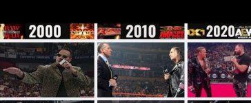 AEW/NXT 1/8/2020 Ratings vs RAW/IMPACT 1/4/2010 Ratings vs RAW/Nitro 1/3/2000 Ratings